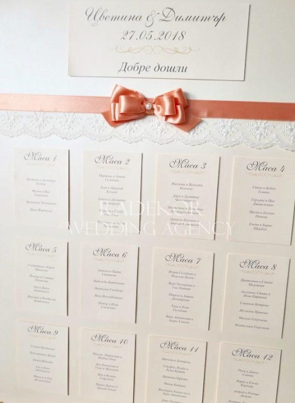 Разпределително табло за настаняване на гостите по маси